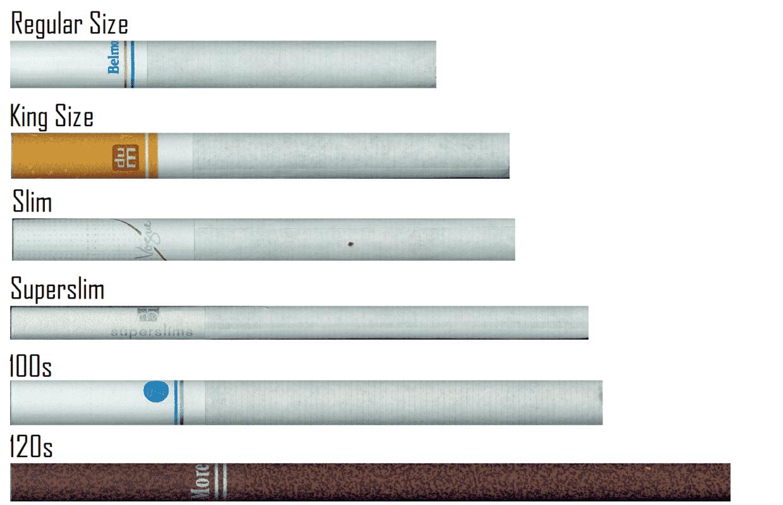 Die verschiedenen Filterhülsen und Zigarettenarten